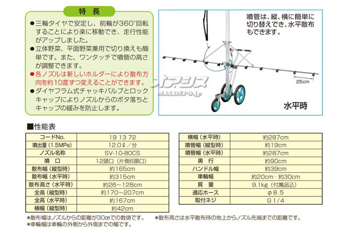 ヤマホ工業(YAMAHO) カートジェッターGR型3輪 G1/4 φ8.5mmホース対応【受注生産品】【地域別運賃】