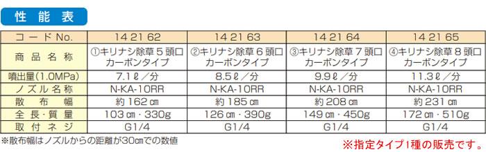ヤマホ工業(YAMAHO) キリナシ除草7頭口 カーボンタイプ G1/4