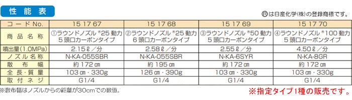 ヤマホ工業(YAMAHO) ラウンドノズル25動力5頭口 カーボンタイプ G1/4