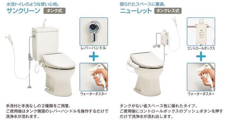アサヒ衛陶 簡易水洗便器/サンクリーン ニューレット